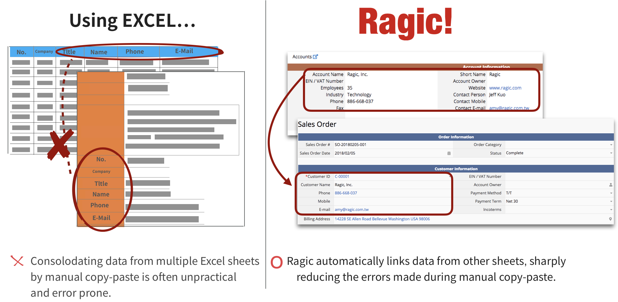 Consolodating data from multiple Excel sheets by manual copy-paste is often unpractical and error prone.