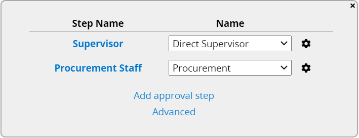 Built-in approval process